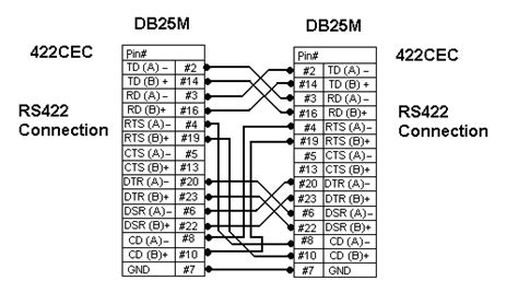 rs 422 wiring diagram 28 images what is rs422 rs485