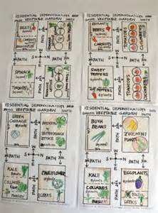 Vegetable Garden Layout Plans Best 25 Garden Layouts Ideas On Vegetable Garden Layouts Raised Beds And Vege