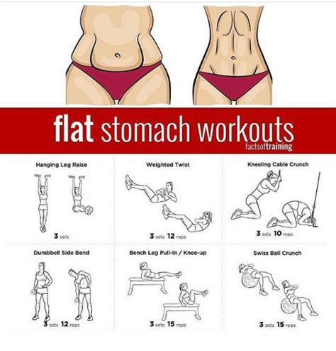 flat bench leg pull in crunch flat stomach workouts factsoftraining weighted twist kneeling cable crunch hanging leg