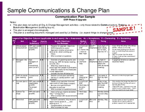 change communication plan template communication plan retail management