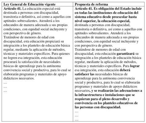 modificaciones art 111 y 112 ley del isr articulo 111 lisr 2016 articulo 41 lisr 2016 gaceta