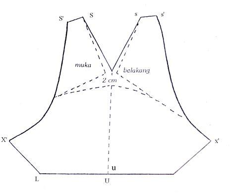 cara membuat pola baju lengan setali cara membuat pola lengan raglan danitailor