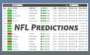 4 payments predictions for 2017 2017 nfl football week 12 predictions on teamrankings com