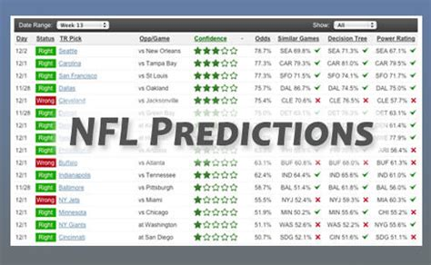nfl football win picks nfl win predictions on