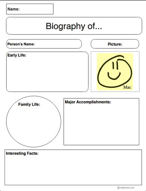 biography lesson plans for 5th grade common core biography research graphic organizer k 5