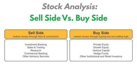 Mba Internship Buy Side Equity Analyst by Research Buy Side