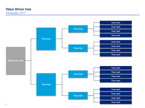 tree management plan template decision tree templates decision tree template and reuse