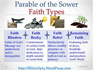 parable of the sower explained bibleopia blog