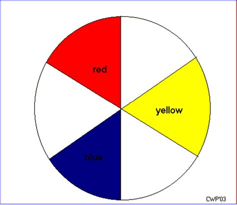 basic color wheel template alex alabama learning exchange