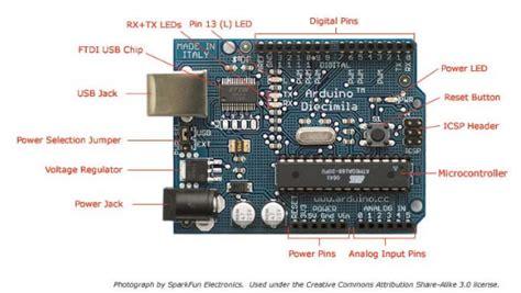 tutorial arduino java arduino and java silveira neto