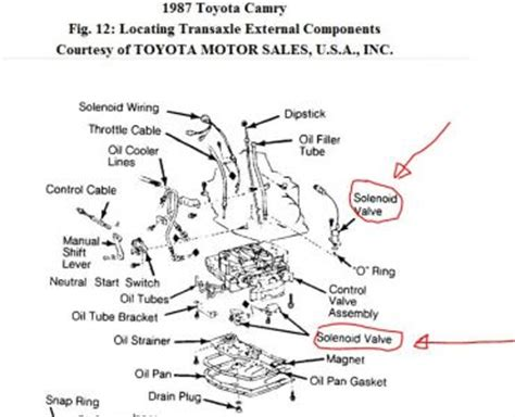 Toyota Camry Transmission Problems 1987 Toyota Camry 1987 Toyota Camry The Automatic