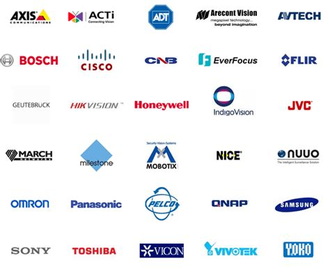 ip manufacturer what are the ip advantages learn cctv