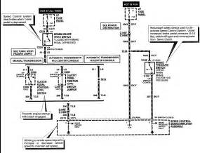 And diagrams 1996 ford explorer cruise control wiring diagram