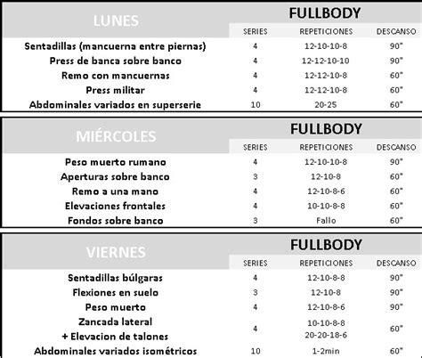 tabla de ejercicios con mancuernas 2015 para principiantes entrenamiento casero con 2 mancuernas primer mes i