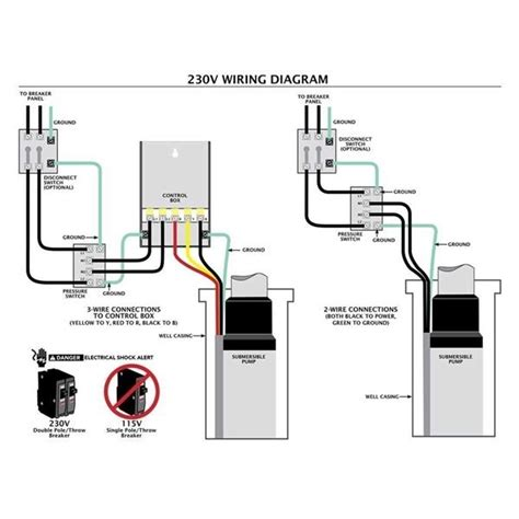 well box wiring diagram wiring diagram and