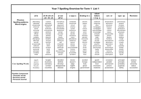 spelling pattern year 2 year 7 m spelling words for term 1 list 1