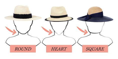 men face shapes for hats best hat for face shape picking a hat for head size