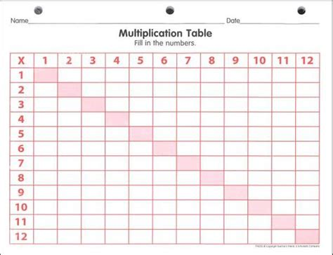 multiplication chart printable empty free worksheets 187 times table practice grids free math