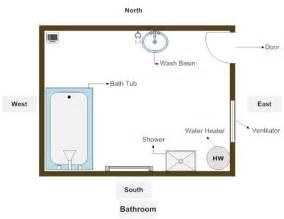 As Per Vastu Bathroom Location Vastu For Toilets Vasthurengan Com