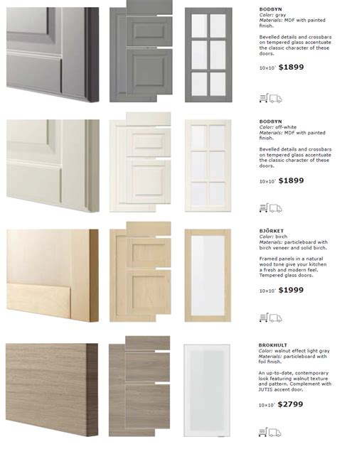 Kitchen Doors And Drawer Fronts by A Look At Sektion Cabinet Doors
