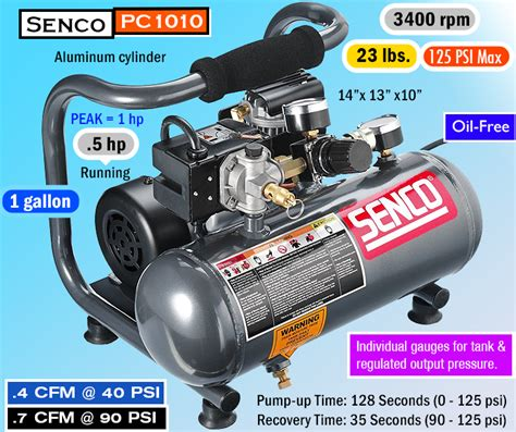 best air compressor silent air compressor buying guide