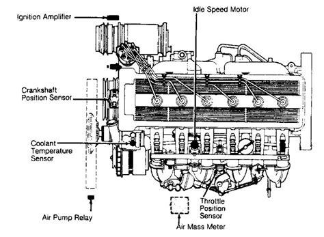 jaguar x300 wiring diagram alternator xjs wiring diagram