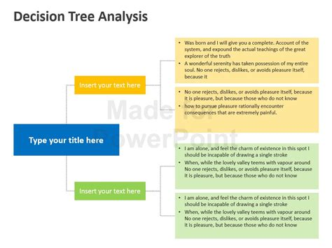 Great Decision Tree Powerpoint Template Contemporary Decision Tree Powerpoint Template