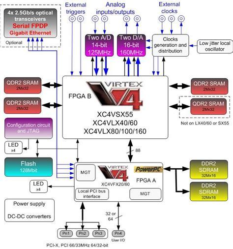 block diagram maker block diagram maker 28 images block diagram basic