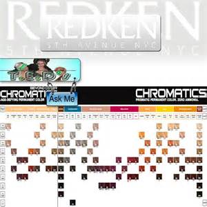 redken chromatics color chart redken chromatics color chart more redken chromatic 1 1