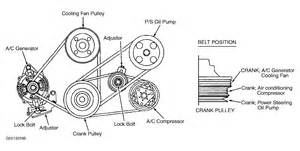 99 Isuzu Rodeo Timing Belt Replacement 1999 Rodeo Electric Fan Diagram For A 1999 Rodeo Electric