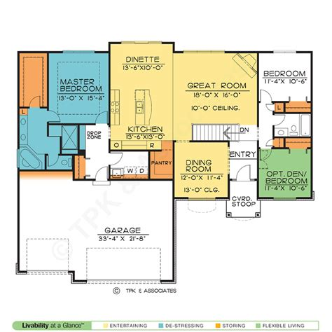 2500 sq ft house plans single story collection one level ranch house plans pictures home