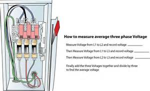 for hvac service technicians three phase voltage measurement principles contracting business
