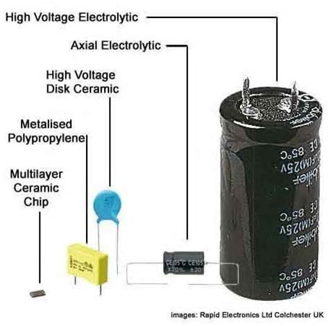 capacitor capacitance definition define and discuss on capacitors assignment point