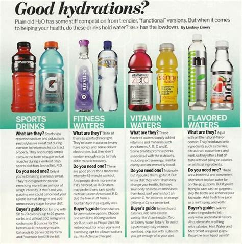 hydration you are what you drink 55 best images about health and hydration tips on