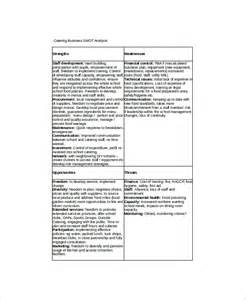 business plan swot analysis template 7 business swot analysis templates free sle exle