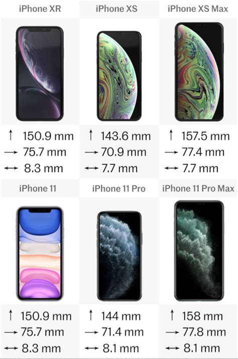 comparing iphone propro max  iphone xrxsxs max