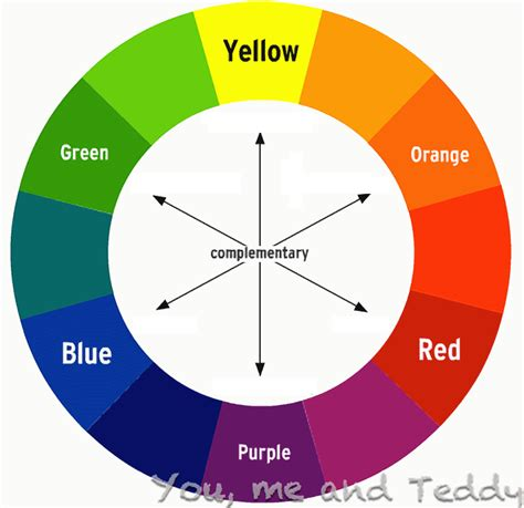 oppisite of red color wheel opposite of red newhairstylesformen2014 com