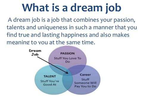 How To Get The Of Your Dreams by How To Get Your