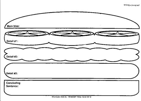 sandwich template for writing graphic organizers advanced methods