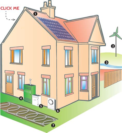house solar power diagram house get free image about