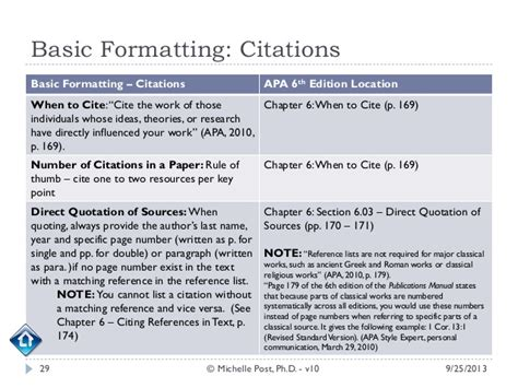apa format bullet points apa 6th ed tutorial v10