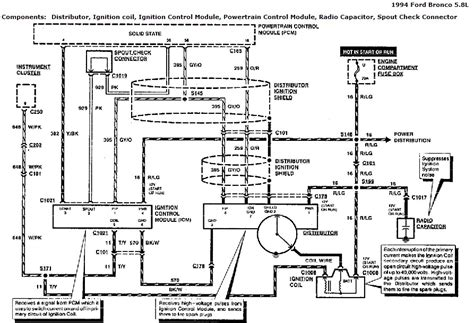 bronco wiring diagram 28 images 1994 ford bronco the