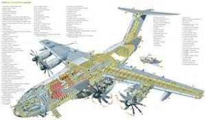 Home Design Software With Blueprints C 225 Lculo De Aviones Dept Ing Aeroespacial Universidad