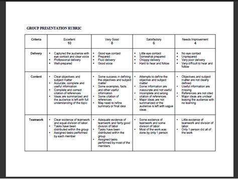 Presentation Grading Rubric Template rubric for grading presentations