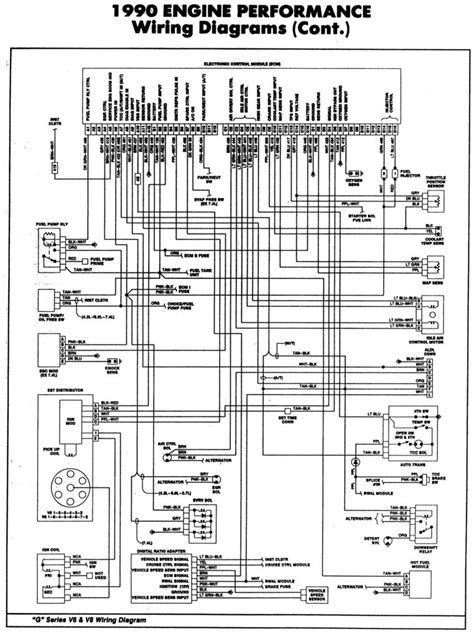 chevy 350 wiring diagram to distributor with wiretbi 1990b
