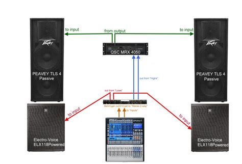 Power Lifier Sound System audio speaker diagram audio free engine image for user