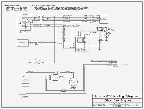 tao tao 125 atv wiring diagram 125cc atv wiring harness wiring diagram with description