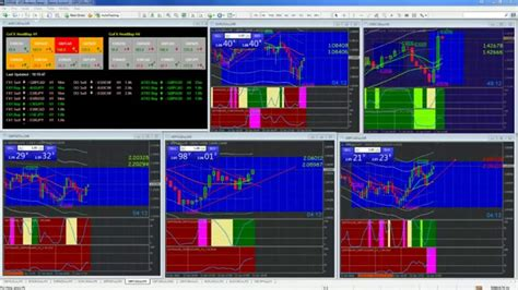 Best Forex Live Trading Room by Forex Trading Room Miami Forex Trading