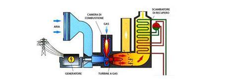 confronto tariffe telefoniche mobile confronto prezzi gas i prezzi gas sul mercato quando