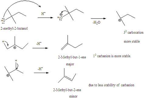hydration of 2 butene 2 methyl 2 propanol dehydration related keywords
